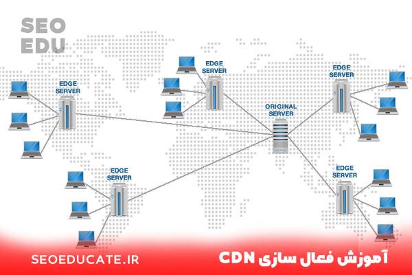 آموزش فعال سازی CDN
