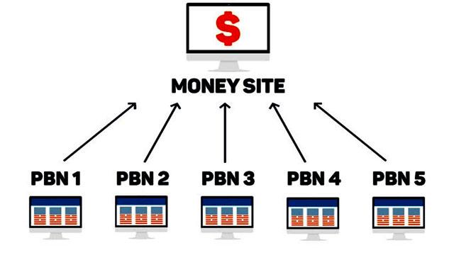 آموزش لینک سازی خارجی PBN