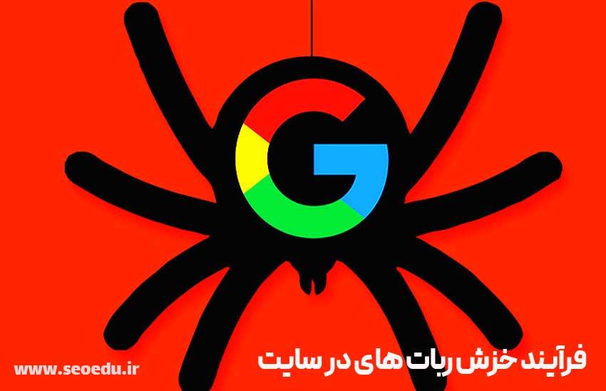 گوگل چگونه وبسایت را بررسی و کروال میکند