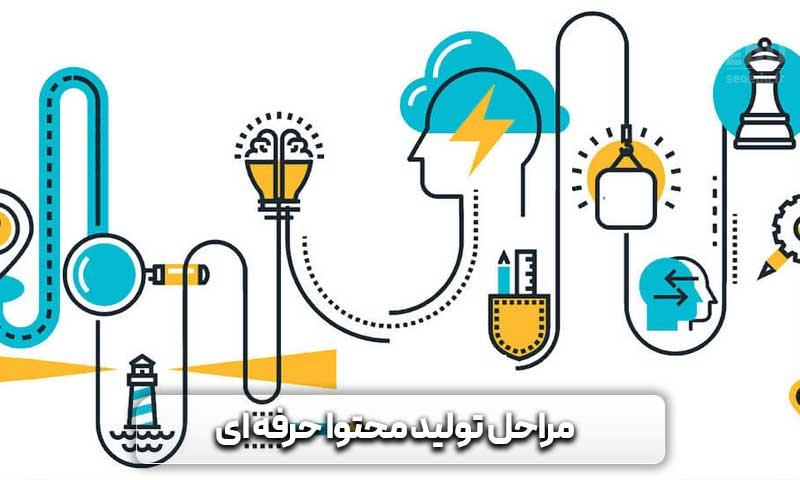 مراحل تولید محتوا حرفه ای